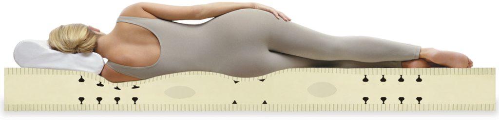 Матрас из латекса обладает ортопедическими свойствами